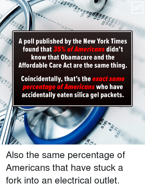 Memes, New York, and New York Times: A poll published by the New York Times  found that  didn't  35% of Americans  know that Obamacare and the  Affordable Care Act are the same thing.  Coincidentally, that's the exact same  percentage of Americans who have  accidentally eaten silica gel packets. Also the same percentage of Americans that have stuck a fork into an electrical outlet.