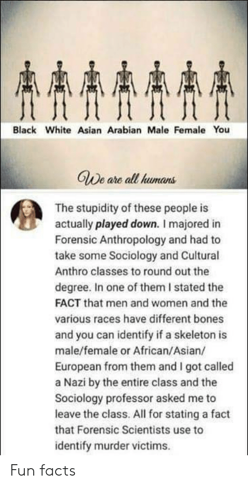 Stupidity: AAAA  Black White Asian Arabian Male Female You  GWe are all humans  The stupidity of these people is  actually played down. I majored in  Forensic Anthropology and had to  take some Sociology and Cuitural  Anthro classes to round out the  degree. In one of them I stated the  FACT that men and women and the  various races have different bones  and you can identify if a skeleton is  male/female or African/Asian/  European from them and I got called  a Nazi by the entire class and the  Sociology professor asked me to  leave the class. All for stating a fact  that Forensic Scientists use to  identify murder victims Fun facts