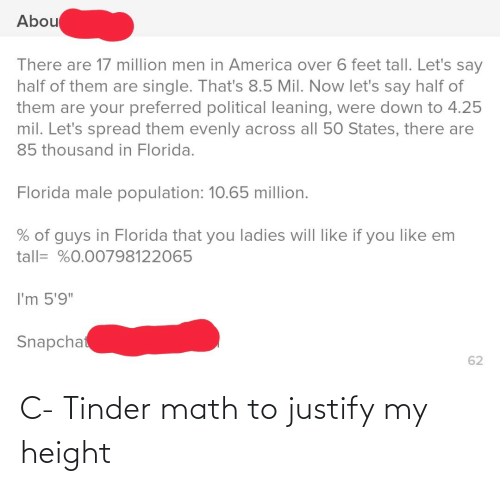 "mil: Abou  There are 17 million men in America over 6 feet tall. Let's say  half of them are single. That's 8.5 Mil. Now let's say half of  them are your preferred political leaning, were down to 4.25  mil. Let's spread them evenly across all 50 States, there are  85 thousand in Florida.  Florida male population: 10.65 million.  % of guys in Florida that you ladies will like if you like em  tall= %0.00798122065  I'm 5'9""  Snapchat  62 C- Tinder math to justify my height"
