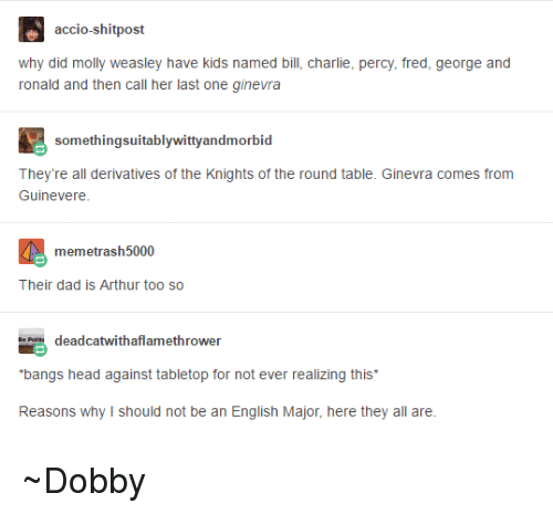 derivative: accio-shitpost  why did molly weasley have kids named b  Charlie, percy, fred, george and  ronald and then call her last one ginevra  somethingsuitablywittyandmorbid  They're all derivatives of the Knights of the round table. Ginevra comes from  Guinevere  memetrash5000  Their dad is Arthur too so  dead catwithaflarmethrower  gs head against tabletop for not ever realizing this*  Reasons why I should not be an English Major, here they all are ~Dobby