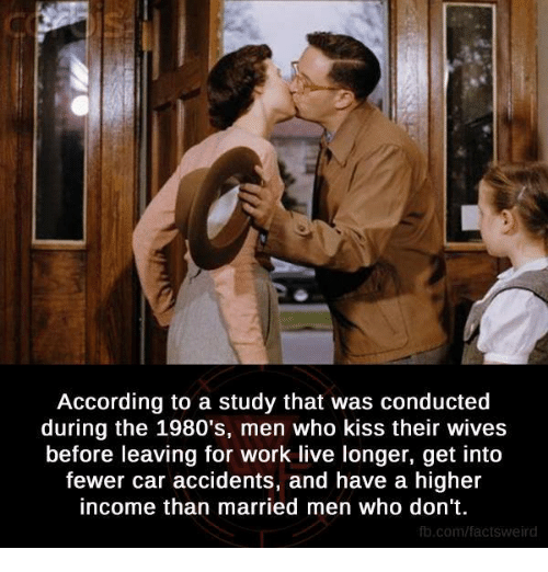 Their Wives: According to a study that was conducted  during the 1980's, men who kiss their wives  before leaving for work live longer, get into  fewer car accidents, and have a higher  income than married men who don't.  fb.com/factsweird