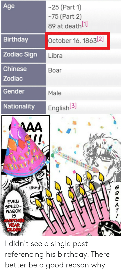 Anime, Birthday, and Chinese: Age  -25 (Part 1)  75 (Part 2)  89 at death 1  Birthday  October 16, 1863(2]  Zodiac Sign  Libra  Chinese  Boar  Zodiac  Gender  Male  Nationality  English 3]  AAA  l!  R  EVEN  5PEED  WAGON  I5  NOTHER  YEAR  OLDER  OQEAT I didn't see a single post referencing his birthday. There better be a good reason why