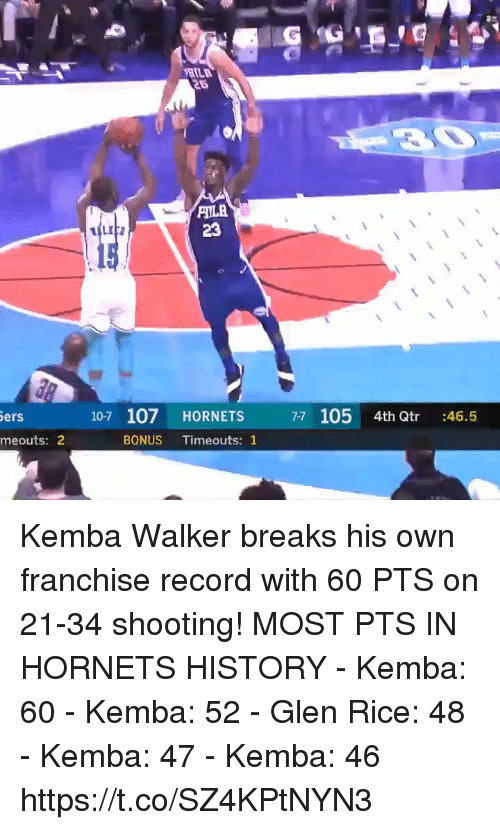 glen: AILA  23  ers  10-7 107 HORNETS  77  105  4th Qtr 46.5  meouts: 2  BONUS Timeouts: 1 Kemba Walker breaks his own franchise record with 60 PTS on 21-34 shooting!   MOST PTS IN HORNETS HISTORY - Kemba: 60  - Kemba: 52 - Glen Rice: 48 - Kemba: 47 - Kemba: 46  https://t.co/SZ4KPtNYN3