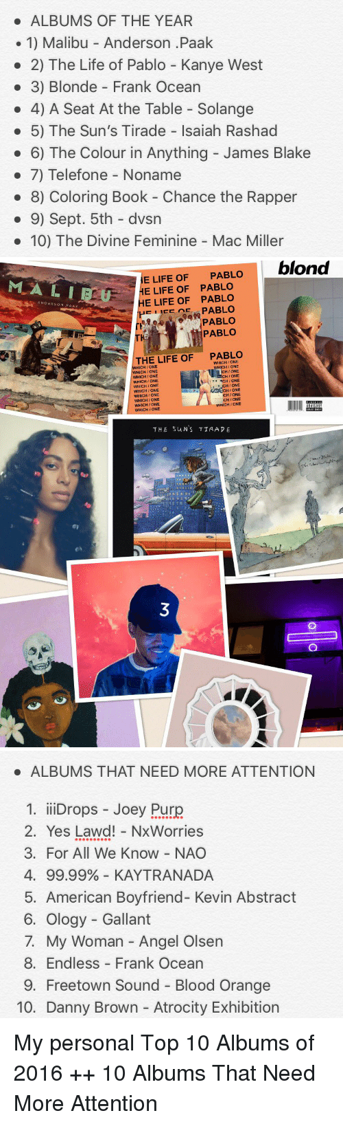 blood orange: ALBUMS OF THE YEAR  1) Malibu Anderson .Paak  2) The Life of Pablo Kanye West  3) Blonde Frank Ocean  4) A Seat At the Table Solange  5) The Sun's Tirade Isaiah Rashad  6) The Colour in Anything James Blake  7) Telefone No  8) Coloring Book Chance the Rapper  9) Sept. 5th dvsn  10) The Divine Feminine Mac Miller   blond  MAL I UE HE LIFE OF PABLO  E LIFE OF PABLO  AND  RSON PAAK  PABLO  HE CA PABLO  PABLO  THE LIFE OF  PABLO  HICH ONE  CH ONE.  WHICH JONE  -CH ONE  WHICH ONE.  ONE  HIONE  WHICH ONE  WHICH ONE.  ICH ONE  CH ONE  WHICH iONE  WHICH ONE  WHICH ONE  THE Su NS TTAA DE   ALBUMS THAT NEED MORE ATTENTION  1. iiiDrops Joey Purp  2. Yes Lawd! NxWorries  3. For All We Know NAO  4. 99.99% KAYTRANADA  5. American Boyfriend- Kevin Abstract  6. Ology Gallant  7. My Woman Angel Olsen  8. Endless Frank Ocean  9. Freetown Sound Blood Orange  10. Danny Brown Atrocity Exhibition My personal Top 10 Albums of 2016 ++ 10 Albums That Need More Attention