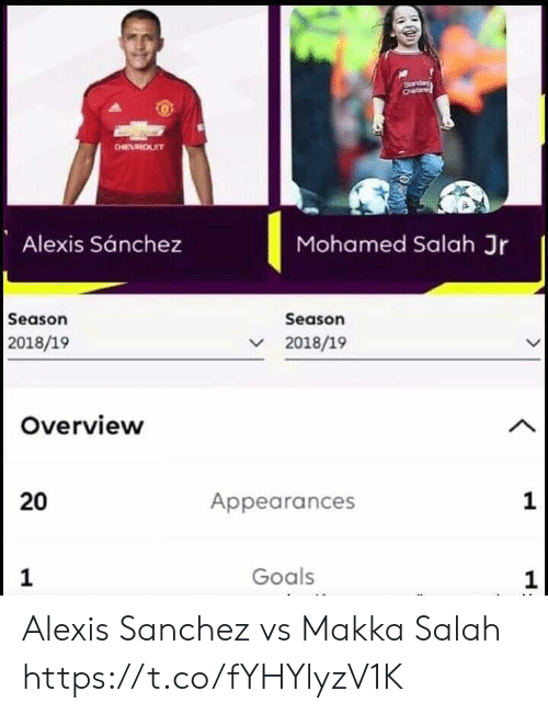 salah: Alexis Sánchez  Mohamed Salah Jr  Season  Season  2018/19  2。18/19  Overview  20  1  Appearances  Goals  1  1 Alexis Sanchez vs Makka Salah https://t.co/fYHYlyzV1K