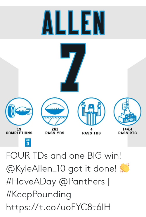 Memes, Panthers, and 🤖: ALLEN  7  QB  RATING  19  COMPLETIONS  261  PASS YDS  4  PASS TDS  144.4  PASS RTG  WK  3 FOUR TDs and one BIG win!  @KyleAllen_10 got it done! ? #HaveADay  @Panthers | #KeepPounding https://t.co/uoEYC8t6IH