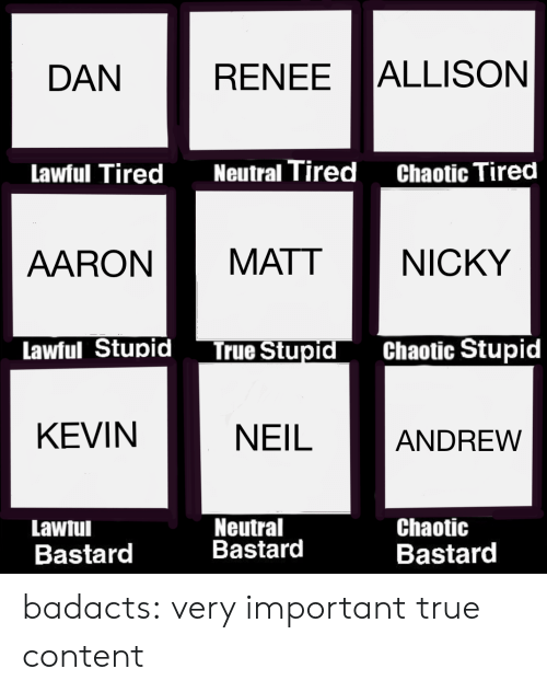 Target, True, and Tumblr: ALLISON  DAN  RENEE  Neutral Tired  Lawful Tired  Chaotic Tired  MATT  NICKY  AARON  Chaotic Stupid  Lawful Stupid  True Stupid  KEVIN  NEIL  ANDREW  Neutral  Bastard  Chaotic  Lawful  Bastard  Bastard badacts:  very important true content