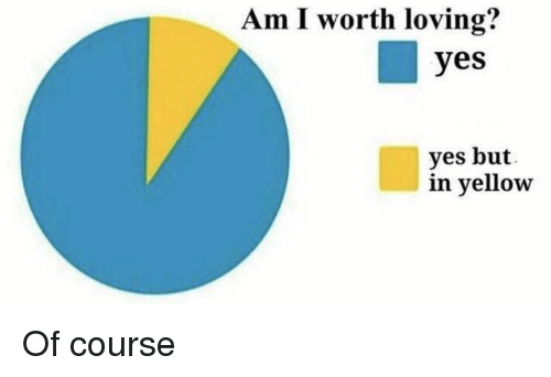 Yes, Yes Yes, and Of Course: Am I worth loving?  yes  yes but  in yellow Of course