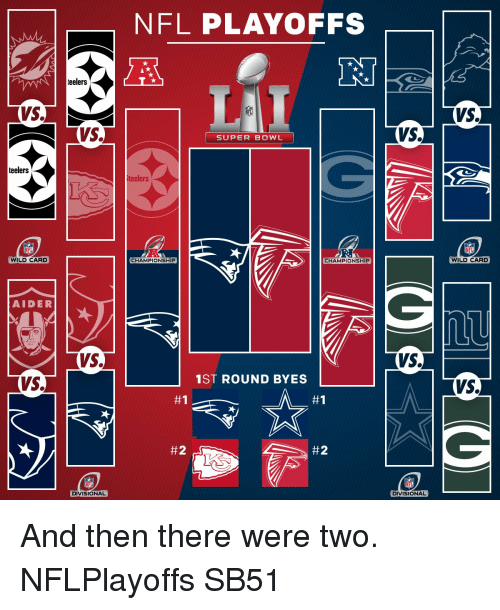 NFL playoffs: AN eelers  VS.  VS.  teelers  NFL  WILDCARD  AIDER  VS.  DIVISIONAL  NFL PLAYOFFS  SUPER BOWL  teelers  CHAMPIONSHIP  CHAMPIONSHIP  1ST ROUND BYE  L #2  #2  VS.  VS.  DIVISIONAL  VS.  NFL  WILD CARD  VS. And then there were two. NFLPlayoffs SB51