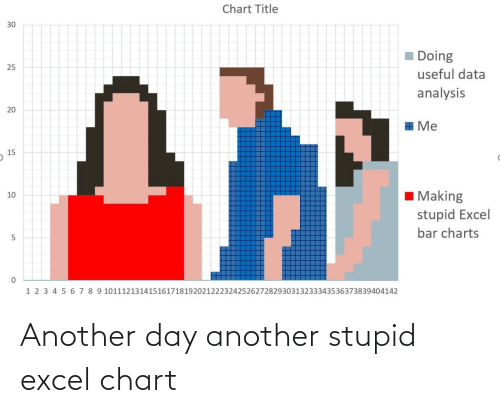 Chart: Another day another stupid excel chart