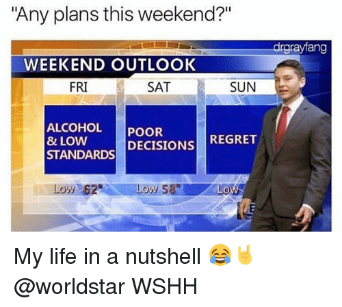 "Life, Memes, and Regret: ""Any plans this weekend?""  drgrayfang  WEEKEND OUTLOOK  FRI  SAT  SUN  ALCOHOL POOR  & LOW  STANDARDS DECISIONS REGRET  Low 62。 My life in a nutshell 😂🤘 @worldstar WSHH"