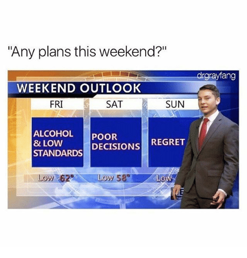"Memes, Regret, and Alcohol: ""Any plans this weekend?""  drgrayfang  WEEKEND OUTLOOK  FRI  SAT  SUN  ALCOHOL POOR  8 LOW  STANDARDS DECISIONS REGRET  Low 62  Loy 58"
