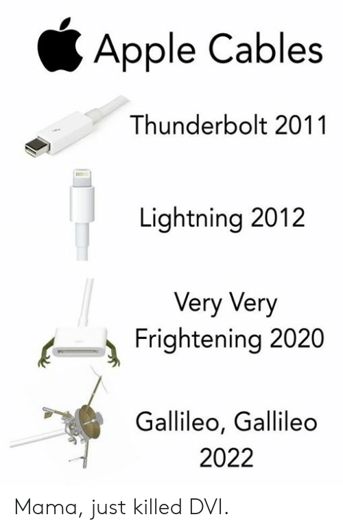 Apple, Dank, and Lightning: Apple Cables  Thunderbolt 2011  Lightning 2012  Very Very  Frightening 2020  Gallileo, Gallileo  2022 Mama, just killed DVI.