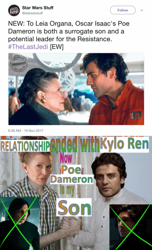 Poe Dameron, Star Wars, and Star: AR Star Wars Stuff  S @starwarstuff  WAR  Follow  NEW: To Leia Organa, Oscar lsaac's Poe  Dameron is both a surrogate son and a  potential leader for the Resistance  #TheLastJedi [EWI  Entertainment  CLUS  9:39 AM 19 Nov 2017   RELATIONSHIPended withkylo Ren  Dameron  is m  Son