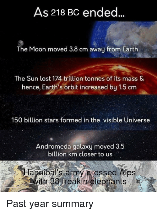 Lost, Army, and Earth: As 218 BC ended  The Moon moved 3.8 cm away from Earth  The Sun lost 174 trillion tonnes of its mass &  hence, Earth's orbit increased by 1.5 cm  150 billion stars formed in the visible Universe  Andromeda galaxy moved 3.5  billion km closer to us  Hapnibal's army srossed Aps  ith 38 freakin elephants
