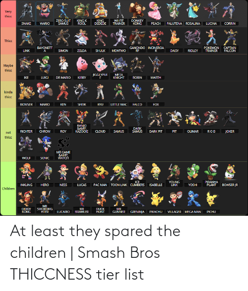 Children: At least they spared the children | Smash Bros THICCNESS tier list