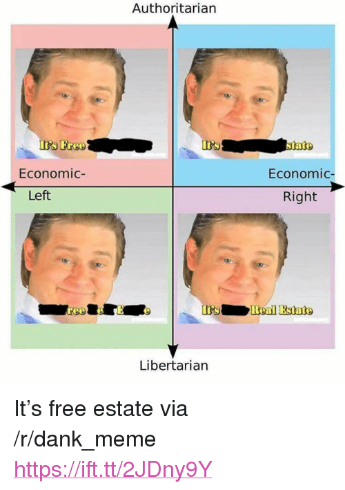 "Dank, Meme, and Free: Authoritarian  Is Free  Economic  Economic  Left  Right  Renl Estate  Libertarian <p>It's free estate via /r/dank_meme <a href=""https://ift.tt/2JDny9Y"">https://ift.tt/2JDny9Y</a></p>"