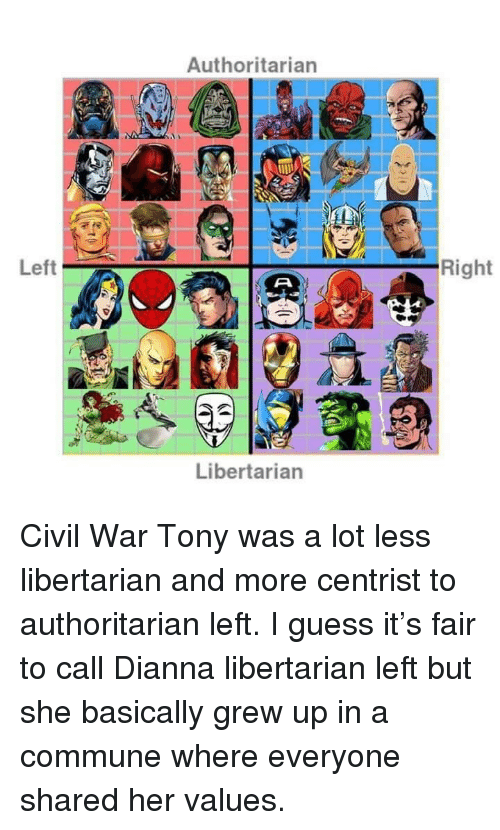 Civil War, Guess, and Libertarian: Authoritarian  Left  Right  Libertarian <p>Civil War Tony was a lot less libertarian and more centrist to authoritarian left. I guess it's fair to call Dianna libertarian left but she basically grew up in a commune where everyone shared her values.</p>