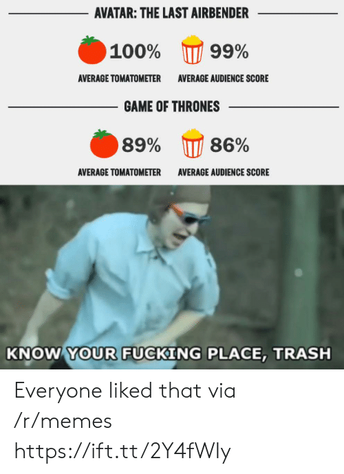Fucking, Game of Thrones, and Memes: AVATAR: THE LAST AIRBENDER  100%  99%  AVERAGE TOMATOMETER  AVERAGE AUDIENCE SCORE  GAME OF THRONES  86%  89%  ΑVERAGE TOMΑΤΟΜΕΤER  AVERAGE AUDIENCE SCORE  KNOW YOUR FUCKING PLACE, TRASH Everyone liked that via /r/memes https://ift.tt/2Y4fWIy