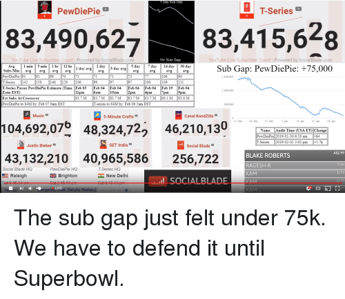 t-series live sub count