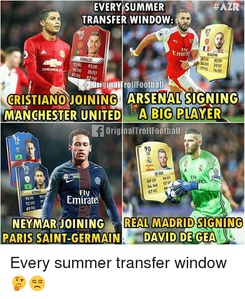 Manchester United Latest Transfer Window: 25+ Best Memes About Transfer Window