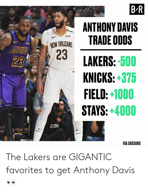 New York Knicks, Los Angeles Lakers, and Anthony Davis: B-R  ANTHONY DAVIS  TRADE ODDS  NEW ORLEANS  23  wish  LAKERS  7LOS ANGELES  LAKERS:-500  KNICKS:+375  FIELD:+1000  STAYS:+4000  23  VIA CAESARS The Lakers are GIGANTIC favorites to get Anthony Davis 👀