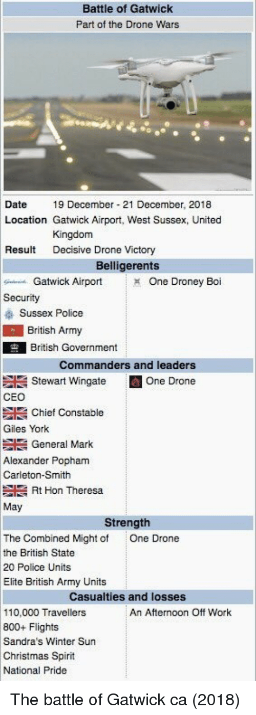 Losses: Battle of Gatwick  Part of the Drone Wars  Date19 December 21 December, 2018  Location Gatwick Airport, West Sussex, United  Kingdom  Decisive Drone Victory  Result  Belligerents  Gatwick Airport  One Droney Boi  Security  Sussex Police  British Army  British Government  Commanders and leaders  Stewart Wingate E One Drone  CEO  Giles York  Alexander Popham  Chief Constable  General Mark  Carleton-Smith  Rt Hon Theresa  May  Strength  The Combined Might of  the British State  20 Police Units  Elite British Army Units  One Drone  Casualties and losses  110,000 Travellers  800+ Flights  Sandra's Winter Sun  Christmas Spirit  National Pride  An Afternoon Off Work The battle of Gatwick ca (2018)