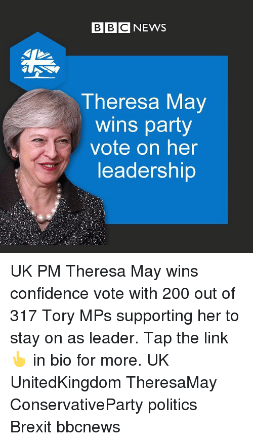 Bbcnews: BBC NEWS  Theresa May  wins party  vote on her  leadership UK PM Theresa May wins confidence vote with 200 out of 317 Tory MPs supporting her to stay on as leader. Tap the link 👆 in bio for more. UK UnitedKingdom TheresaMay ConservativeParty politics Brexit bbcnews