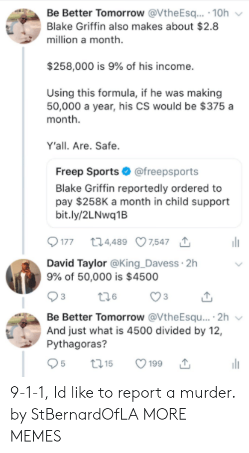 Blake Griffin, Child Support, and Dank: Be Better Tomorrow @VtheEsq. 10h  Blake Griffin also makes about $2.8  million a month  $258,000 is 9% of his income  Using this formula, if he was making  50,000 a year, his CS would be $375 a  month  Y'all. Are. Safe  Freep Sports@freepsports  Blake Griffin reportedly ordered to  pay $258K a month in child support  bit.ly/2LNwq1B  177 t24489 07,547  David Taylor @King _Davess 2h  9% of 50,000 is $4500  Be Better Tomorrow @VtheEsqu....2h  And just what is 4500 divided by 12,  Pythagoras?  t01  5199 9-1-1, Id like to report a murder. by StBernardOfLA MORE MEMES