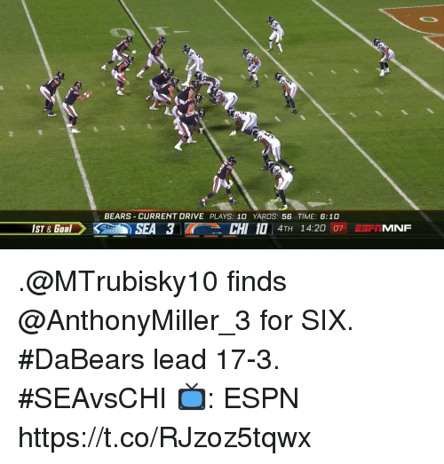 Espn, Memes, and Bears: BEARS CURRENT DRIVE PLAYS: 10 YARDS: 56 TIME: 6:10  ST& GoaltSEA  CHI 10 14TH 1  4:20 07 ESPT  MNF .@MTrubisky10 finds @AnthonyMiller_3 for SIX.  #DaBears lead 17-3. #SEAvsCHI  📺: ESPN https://t.co/RJzoz5tqwx