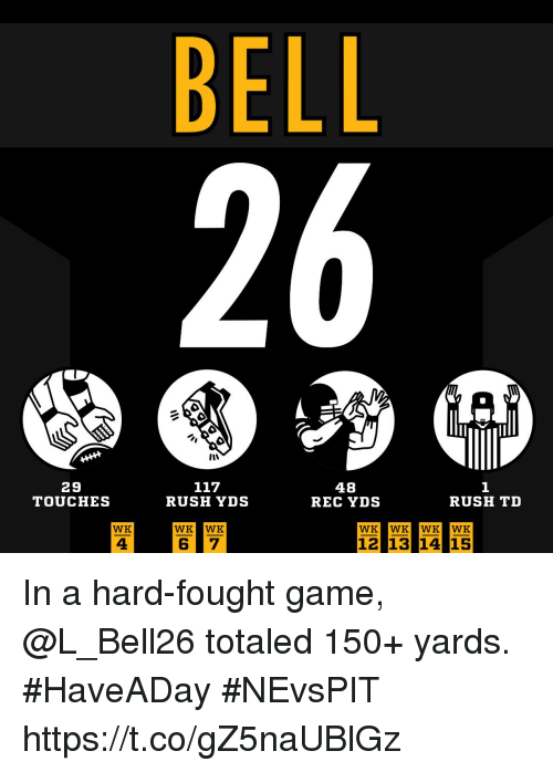 Totaled: BELL  29  TOUCHES  48  REC YDS  RUSH YDS  RUSH TD  WK  WK WK  WK WK WK WK  4  12 1314 15 In a hard-fought game, @L_Bell26 totaled 150+ yards. #HaveADay #NEvsPIT https://t.co/gZ5naUBlGz