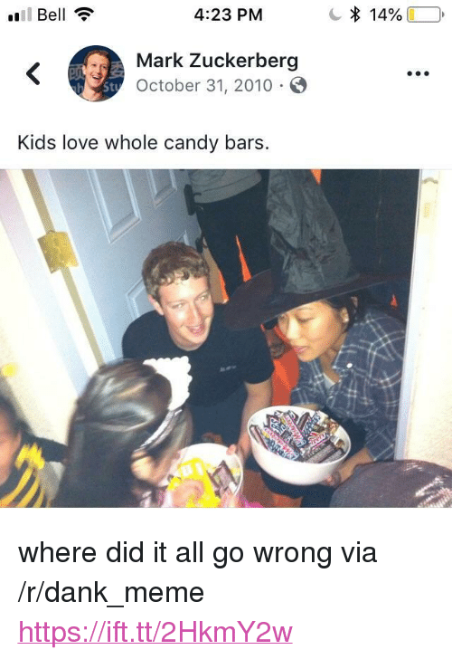 "Candy, Dank, and Love: Bell  4:23 PM  Mark Zuckerberg  October 31, 2010 S  Kids love whole candy bars. <p>where did it all go wrong via /r/dank_meme <a href=""https://ift.tt/2HkmY2w"">https://ift.tt/2HkmY2w</a></p>"