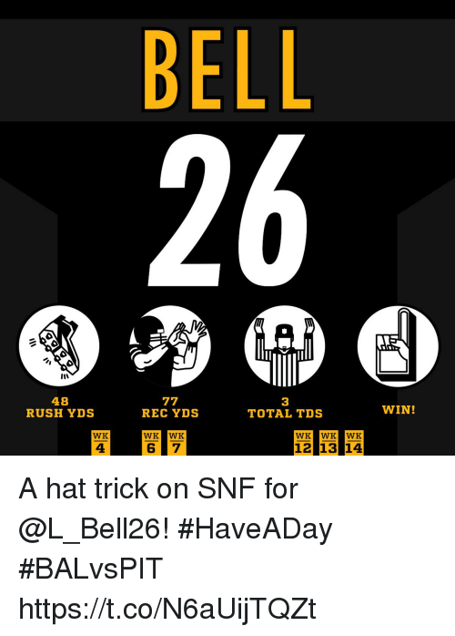 Memes, Rush, and 🤖: BELL  48  RUSH YDS  3  TOTAL TDS  REC YDS  WIN!  WK  WK WK  WK WK WK  4  12 13 14 A hat trick on SNF for @L_Bell26! #HaveADay #BALvsPIT https://t.co/N6aUijTQZt