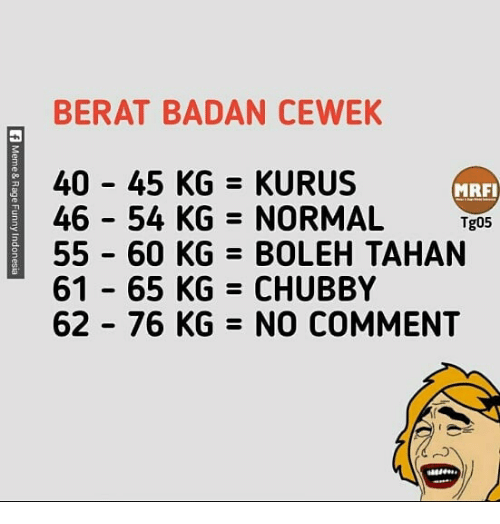 Indonesian (Language), Comment, and Normal: BERAT BADAN CEWEK  40 - 45 KG KURUS  46-54 KG = NORMAL  55 60 KG BOLEH TAHAN  61 65 KG CHUBBY  62 - 76 KG NO COMMENT  MRFI  Tg05