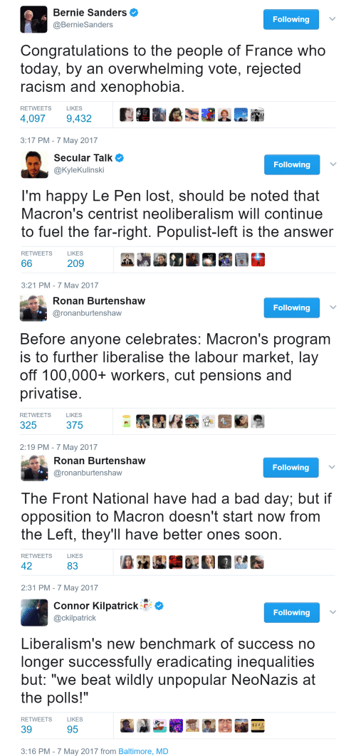 """Anaconda, Bad, and Bad Day: Bernie Sanders  @BernieSanders  Following  Congratulations to the people of France who  today, by an overwhelming vote, rejected  racism and xenophobia.  RETWEETS  LIKES  4,0979,432  3:17 PM - 7 May 2017   Secular Talk  @KyleKulinski  Following  I'm happy Le Pen lost, should be noted that  Macron's centrist neoliberalism will continue  to fuel the far-right. Populist-left is the answer  RETWEETS LIKES  3:21 PM-7 May 2017   Ronan Burtenshaw  @ronanburtenshaw  Following  Before anyone celebrates: Macron's program  is to further liberalise the labour market, lay  off 100,000+ workers, cut pensions and  privatise.  RETWEETS  LIKES  325  375  2:19 PM - 7 May 2017   Ronan Burtenshaw  @ronanburtenshaw  Following  The Front National have had a bad day; but if  opposition to Macron doesn't start now from  the Left, they'll have better ones soorn  42 83  RETWEETS  LIKES  2:31 PM- 7 May 2017   Connor Kilpatrick Fe  @ckilpatrick  Following  Liberalism's new benchmark of success nO  longer successfully eradicating inequalities  but: """"we beat wildly unpopular NeoNazis at  the polls!""""  RETWEETS  LIKES  39  95  3:16 PM -7 May 2017 from Baltimore, MD"""