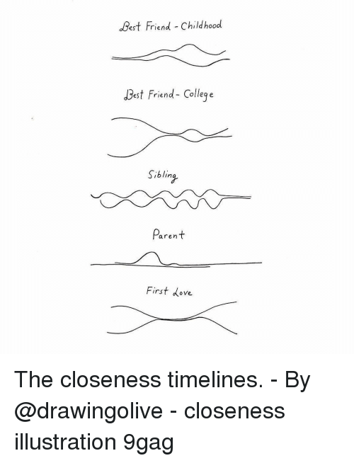 9gag, Best Friend, and Dove: Best Friend Childhood  Best Friend- Colleq e  Siblina  aren  First dove The closeness timelines. - By @drawingolive - closeness illustration 9gag