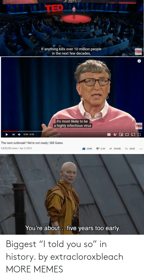 """Told You: Biggest """"I told you so"""" in history. by extracloroxbleach MORE MEMES"""