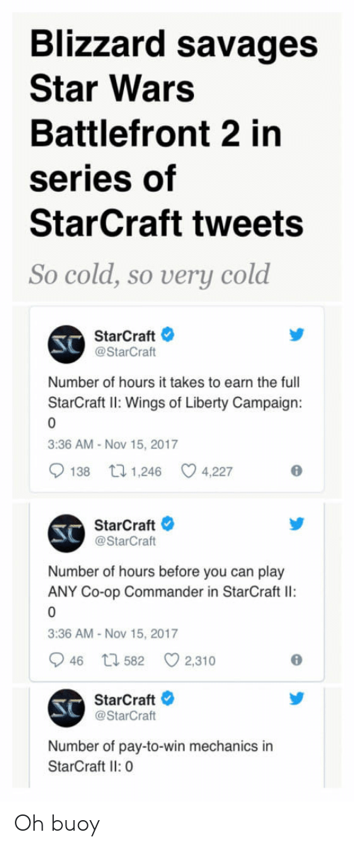StarCraft: Blizzard savages  Star Wars  Battlefront 2 in  series of  StarCraft tweets  So cold, so uerบุ cold  StarCraft  @StarCraft  Number of hours it takes to earn the full  StarCra: Wings of Liberty Campaign:  3:36 AM Nov 15, 2017  138 t 1,246 C 4,227  SC  StarCraft  @StarCraft  Number of hours before you can play  ANY Co-op Commander in StarCraft Il:  3:36 AM- Nov 15, 2017  946 h 582  2,310  SC  StarCraft  @StarCraft  Number of pay-to-win mechanics in  StarCraft Il: 0 Oh buoy