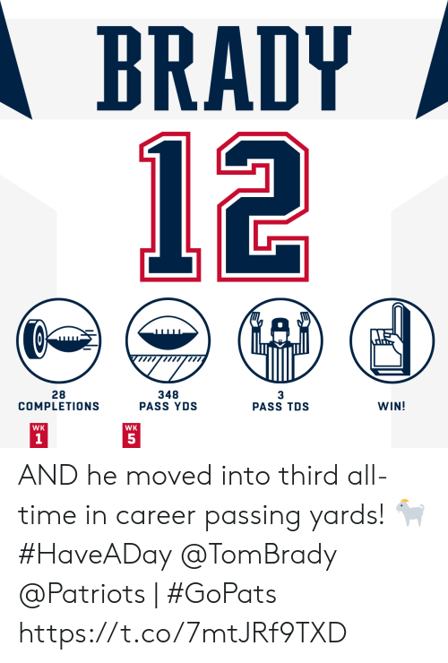 Memes, Patriotic, and Time: BRADY  12  348  PASS YDS  28  COMPLETIONS  3  PASS TDS  WIN!  WK  WK  1 AND he moved into third all-time in career passing yards! 🐐 #HaveADay @TomBrady   @Patriots | #GoPats https://t.co/7mtJRf9TXD