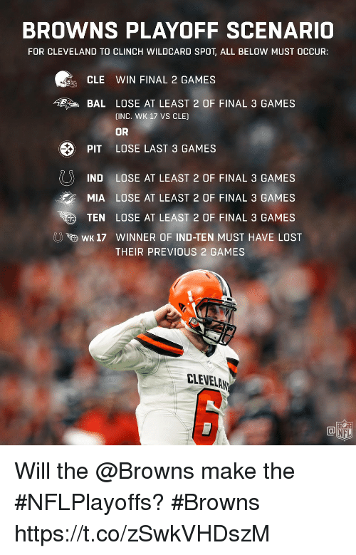 Memes, Lost, and Browns: BROWNS PLAYOFF SCENARIO  FOR CLEVELAND TO CLINCH WILDCARD SPOT, ALL BELOW MUST OCCUR:  CLE WIN FINAL 2 GAMES  BAL LOSE AT LEAST 2 OF FINAL 3 GAMES  CINC. WK 17 VS CLE)  oR  LOSE LAST 3 GAMES  PIT  IND LOSE AT LEAST 2 OF FINAL 3 GAMES  MIA LOSE AT LEAST 2 OF FINAL 3 GAMES  TEN LOSE AT LEAST 2 OF FINAL 3 GAMES  wK17 WINNER OF IND-TEN MUST HAVE LOST  THEIR PREVIOUS 2 GAMES  CLEVELAN Will the @Browns make the #NFLPlayoffs?  #Browns https://t.co/zSwkVHDszM
