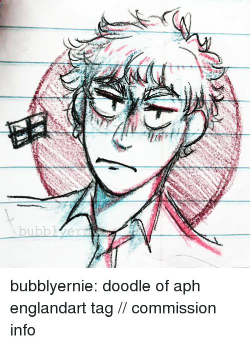 England, Target, and Tumblr: bubblyernie:  doodle of aph englandart tag // commission info