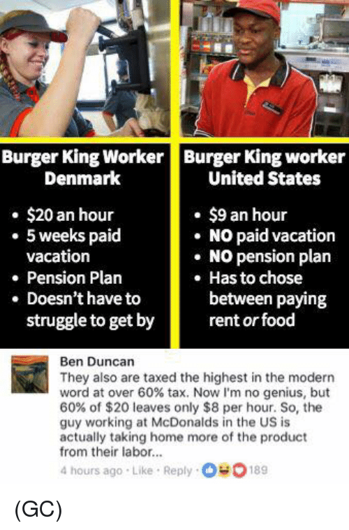 Burger King, Food, and McDonalds: Burger King WorkerBurger King worker  Denmark  United States  . $20 an hour  $9 an hour  NO paid vacation  5 weeks paid  vacation  . NO pension plan  Pension Plan  Has to chose  between paying  . Doesn't have to  struggle to get by  rent or food  Ben Duncan  They also are taxed the highest in the modern  word at over 60% tax. Now I'm no genius, but  60% of $20 leaves only $8 per hour. So, the  guy working at McDonalds in the US is  actually taking home more of the product  from their labor...  4 hours ago Like Reply 00189 (GC)