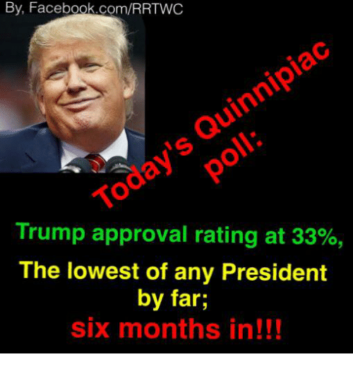 by facebook com rrtwc trump approval rating at 33 the lowest of 26636535 by facebookcomrrtwc trump approval rating at 33% the lowest of any