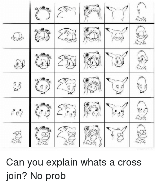 Cross, Can, and You: Can you explain whats a cross join? No prob