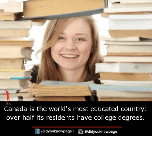 College, Memes, and Canada: Canada is the world's most educated country:  over half its residents have college degrees  /didyouknowpagel @didyouknowpage