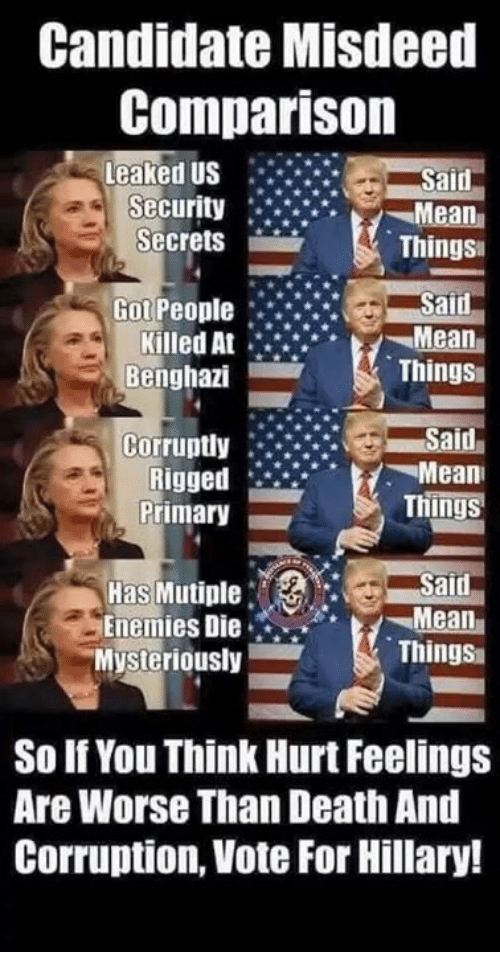 Memes, Death, and Mean: Candidate Misdeed  Comparison  Leaked US  Security..  Said  Mean  Things  Secrets  GolPeople  Benghazi  Salid  Killed AtMean  Things  Corruptly Said  RiggedMean  Primary  Things  Has MutipleSaid  Enemies DieMean  Things  Mysteriously  So If You Think Hurt Feelings  Are Worse Than Death And  Corruption, Vote For Hillary!