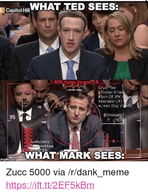 """Dank, Meme, and Ted: Capitol HWHAT TED SEES  Cruz, Ted  Zodiac K lle  Son Of JFK  Senator (R)  ·Likes Dog VAEos  Eliminate?  Y (N  3S  ludiciary  mittee  226  orr  WHAT MARK SEES  imgflip.com.a+lelt凸 <p>Zucc 5000 via /r/dank_meme <a href=""""https://ift.tt/2EF5kBm"""">https://ift.tt/2EF5kBm</a></p>"""