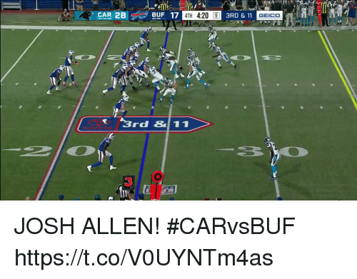 Memes, 4 20, and 🤖: CAR 28  ) BUF 17  4TH 4:20 9  9 3RD & 11G  GEICO  1  3rd &1 1  3 JOSH ALLEN! #CARvsBUF https://t.co/V0UYNTm4as