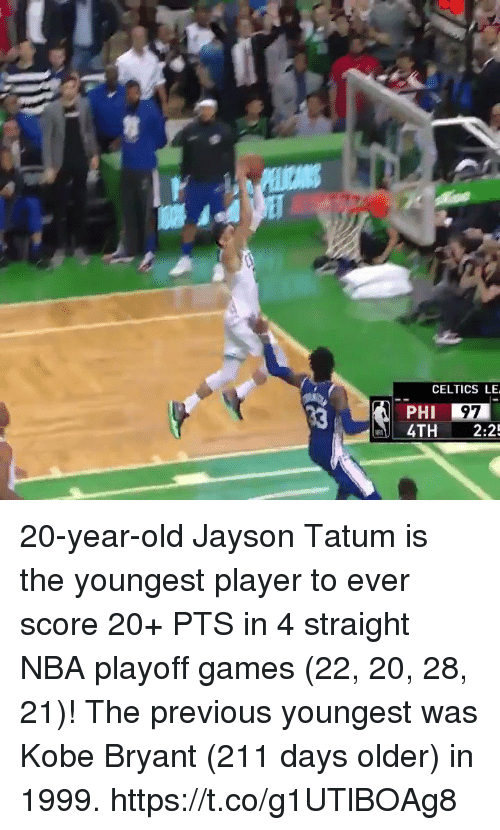 Kobe Bryant, Memes, and Nba: CELTICS LE  PHI  4TH 2:25 20-year-old Jayson Tatum is the youngest player to ever score 20+ PTS in 4 straight NBA playoff games (22, 20, 28, 21)!  The previous youngest was Kobe Bryant (211 days older) in 1999.    https://t.co/g1UTlBOAg8