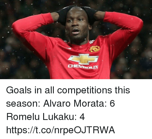 Goals, Soccer, and All: CH  LET Goals in all competitions this season:  Alvaro Morata: 6  Romelu Lukaku: 4 https://t.co/nrpeOJTRWA